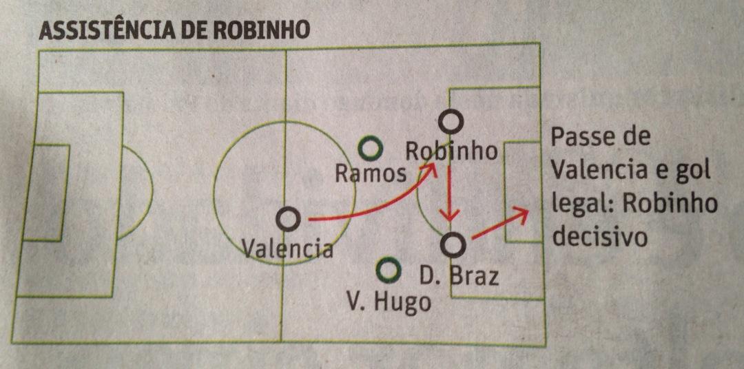 Foto: Prancheta do PVC, Folha de São Paulo.